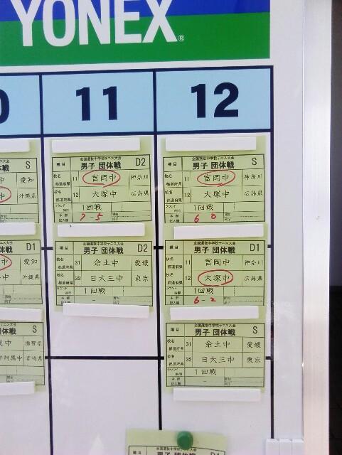 f:id:tomioka-tennis:20180330111143j:plain