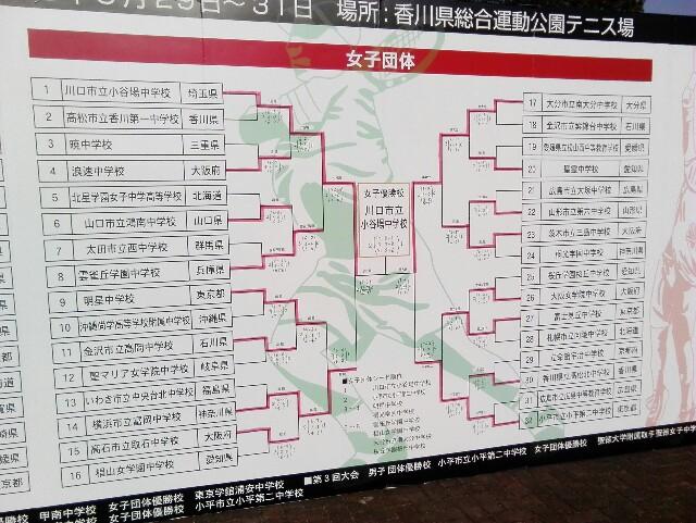 f:id:tomioka-tennis:20180331224123j:plain