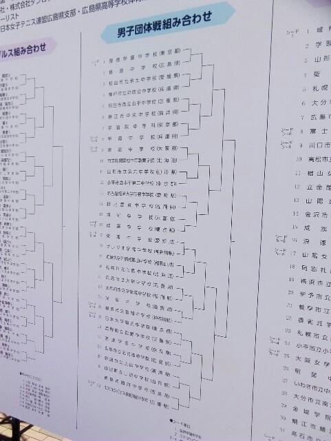 f:id:tomioka-tennis:20180818141656j:plain