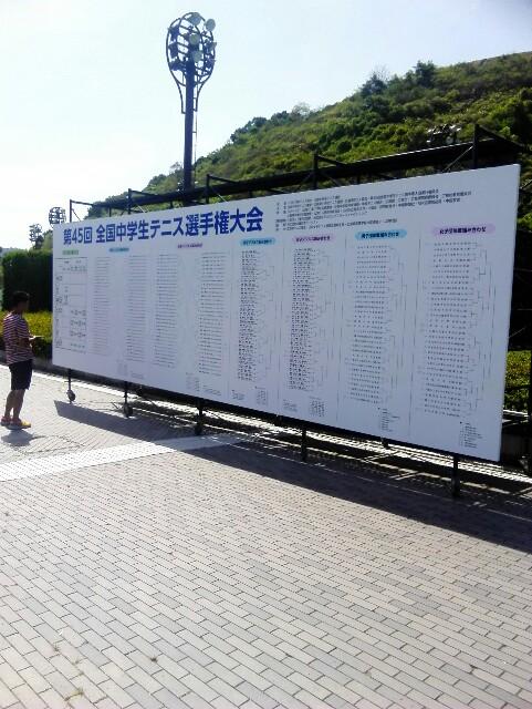 f:id:tomioka-tennis:20180819101857j:plain