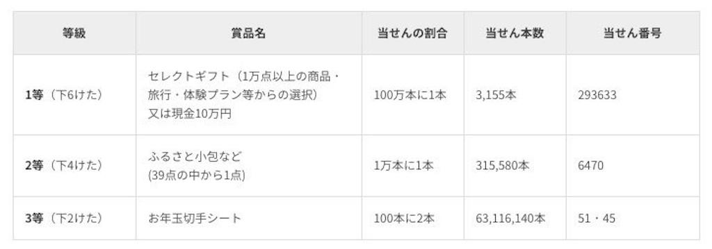 f:id:tomita_yuuta:20170117003520j:image