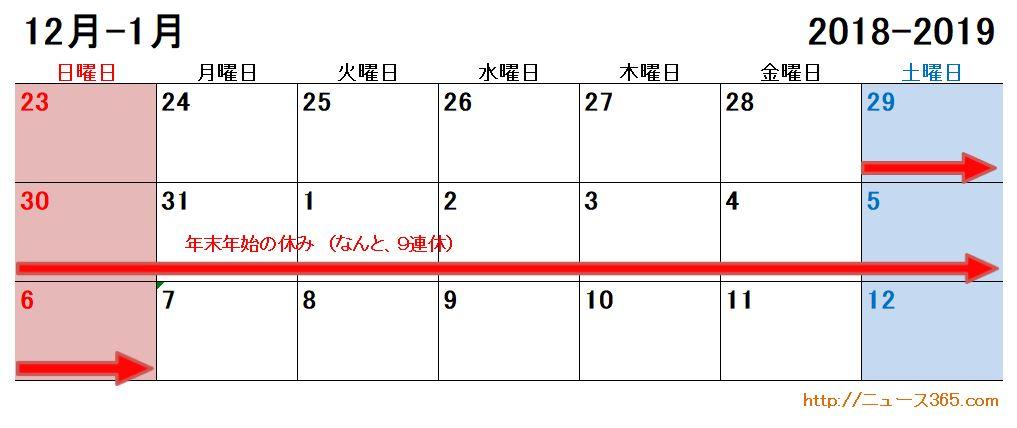 f:id:tomitoku-bird:20190207230201p:plain