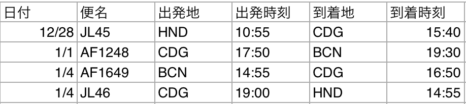 f:id:tomitoku-bird:20190303205824p:plain