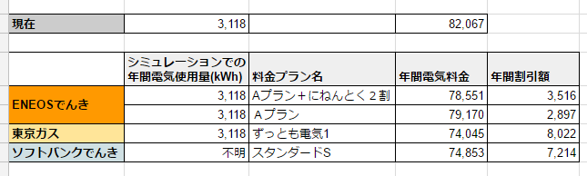 f:id:tommyyoshi-biz:20170327120458p:plain