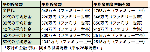 f:id:tommyyoshi-biz:20170327153631p:plain