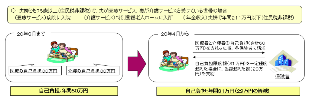 f:id:tommyyoshi-biz:20170330150630p:plain