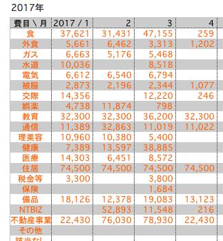 f:id:tommyyoshi-biz:20170403154952p:plain