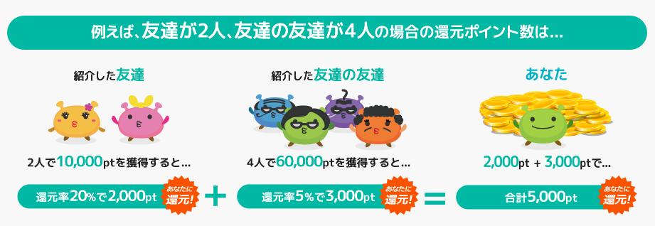 f:id:tommyyoshi-biz:20170405130858p:plain