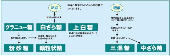 f:id:tommyyoshi-biz:20170526134213p:plain