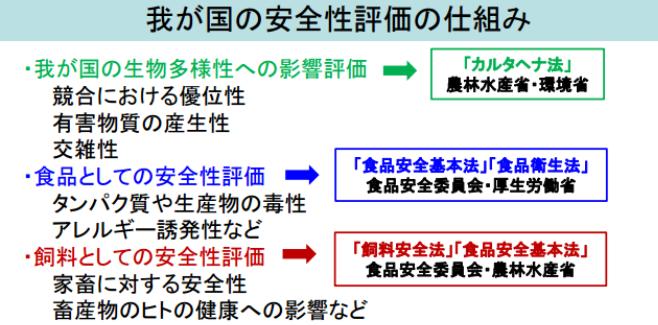 f:id:tommyyoshi-biz:20170822114901p:plain