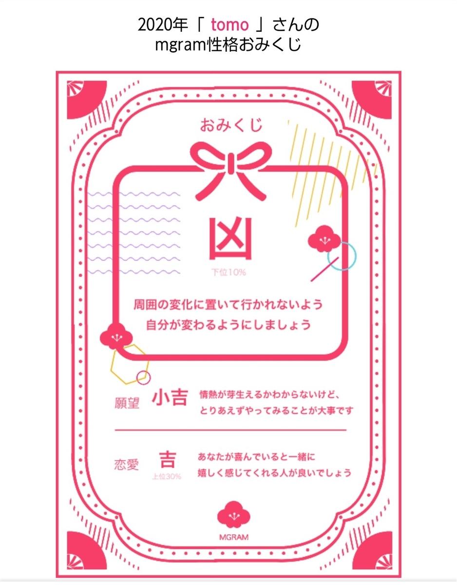f:id:tomo-aro40:20200123191951j:plain