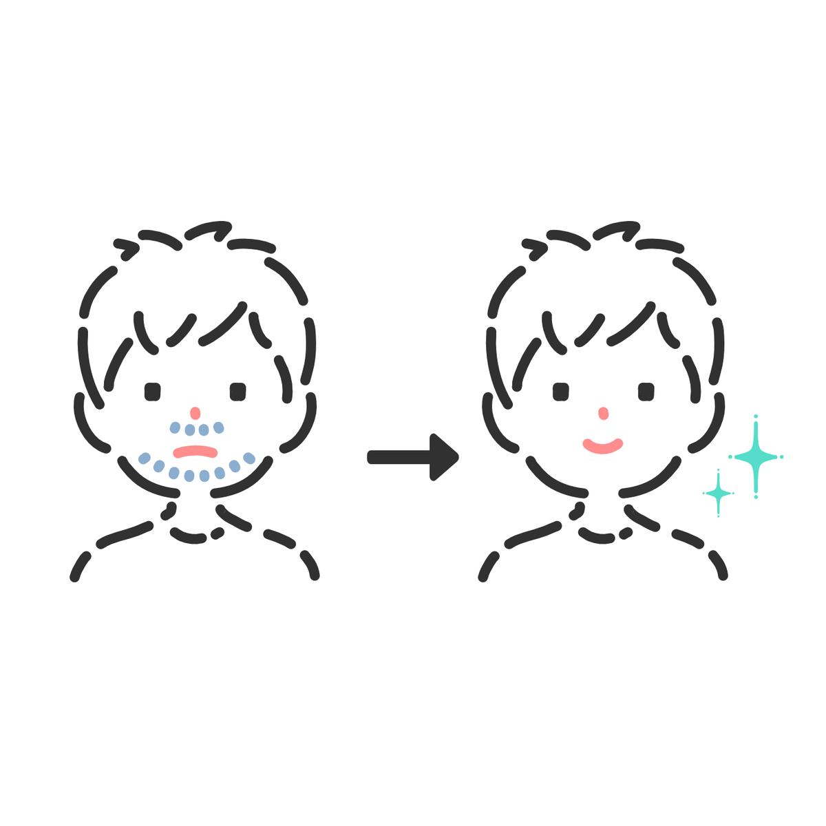 f:id:tomo-aro40:20200724222153j:plain