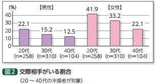 f:id:tomo-blog:20151103171830p:plain