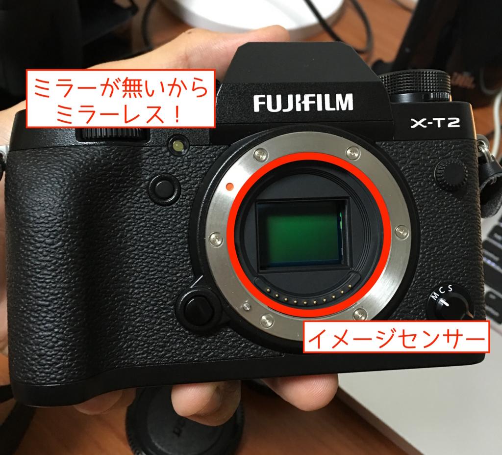 f:id:tomo-camera:20170313223919j:plain