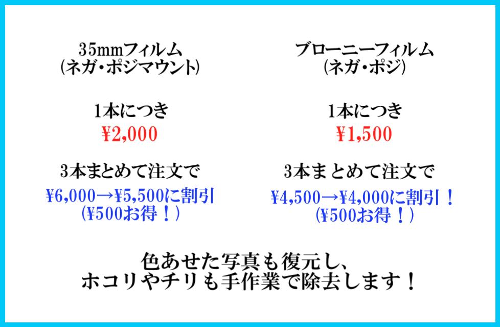 f:id:tomo-camera:20170421221134p:plain