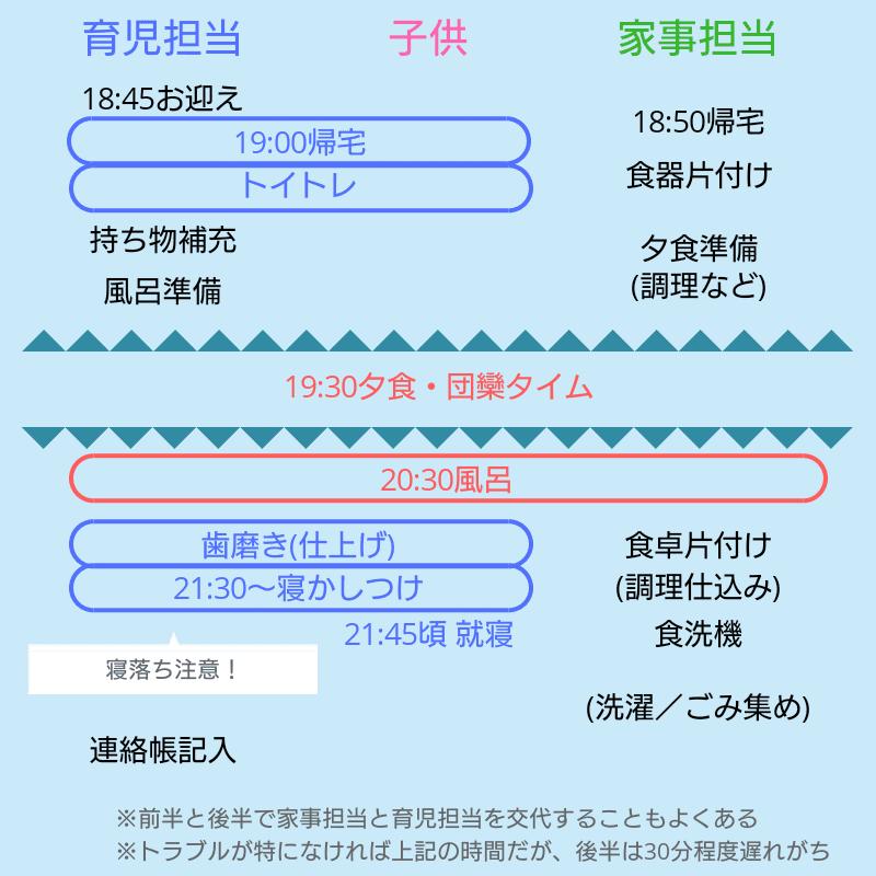 f:id:tomo-sankaku:20180310142546p:plain