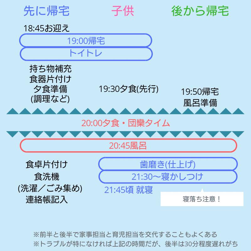 f:id:tomo-sankaku:20180310142609p:plain