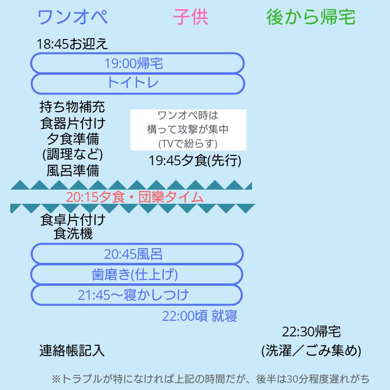 f:id:tomo-sankaku:20180310142655p:plain