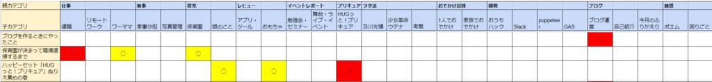 f:id:tomo-sankaku:20180523003534p:plain:w800