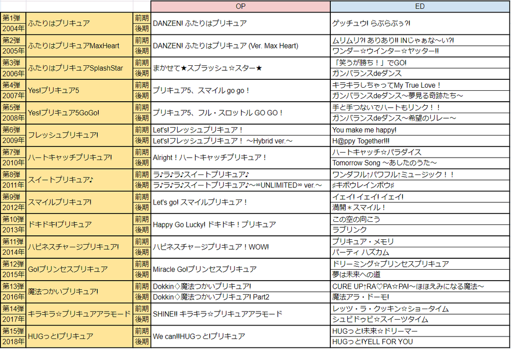 f:id:tomo-sankaku:20180924220334p:plain:w500