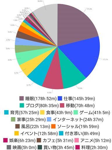 f:id:tomo-sankaku:20181102002941j:plain:w300