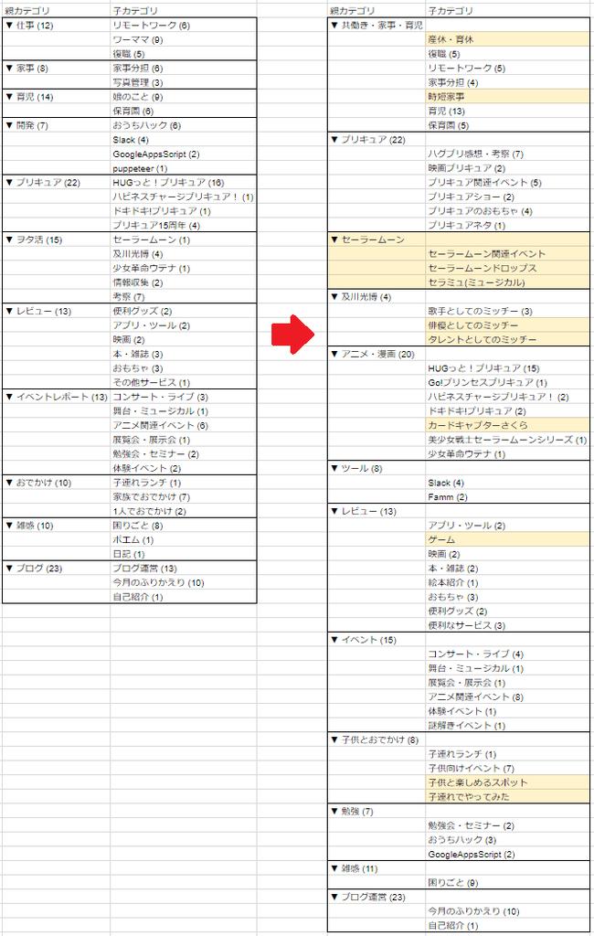 f:id:tomo-sankaku:20181120004437p:plain:w500