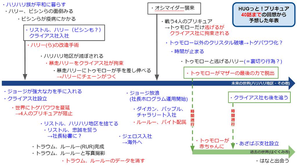 f:id:tomo-sankaku:20181121121138p:plain