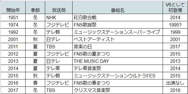 f:id:tomo-sankaku:20181225012857p:plain:w400