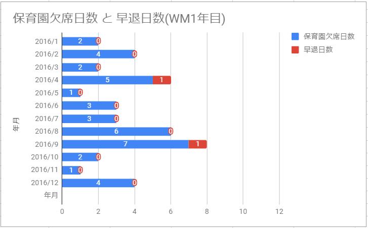 f:id:tomo-sankaku:20190118003633p:plain:w500