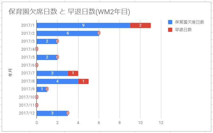 f:id:tomo-sankaku:20190118003716p:plain:w500