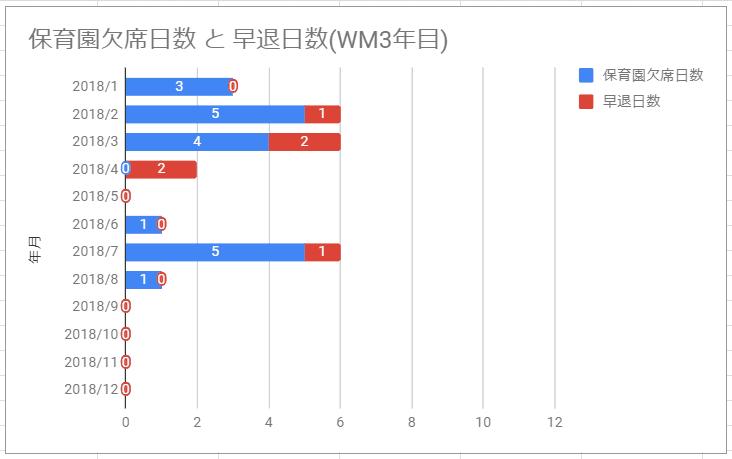 f:id:tomo-sankaku:20190118003743p:plain:w500