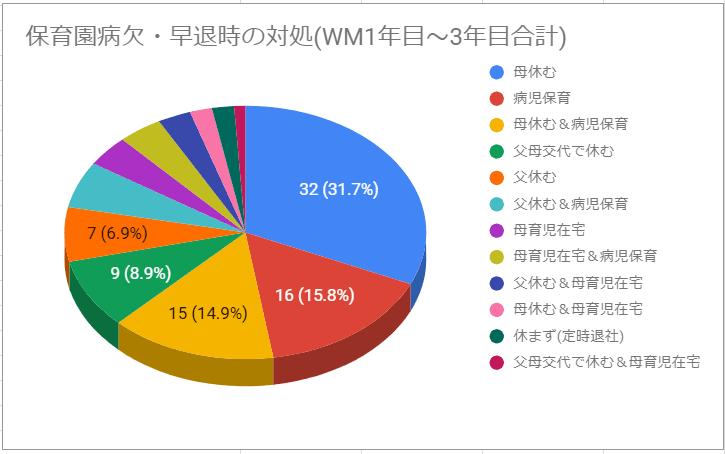 f:id:tomo-sankaku:20190118003811p:plain:w500