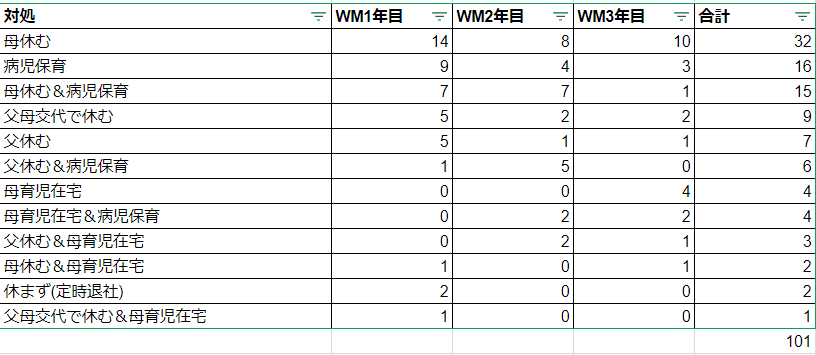 f:id:tomo-sankaku:20190118014400p:plain:w500