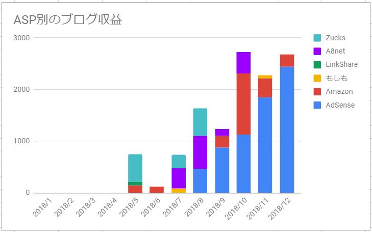 f:id:tomo-sankaku:20190120014758p:plain:w500