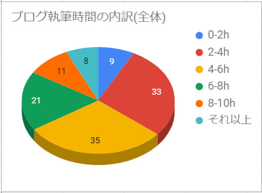 f:id:tomo-sankaku:20190122010248p:plain:w300