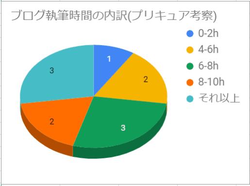 f:id:tomo-sankaku:20190122010316p:plain:w300