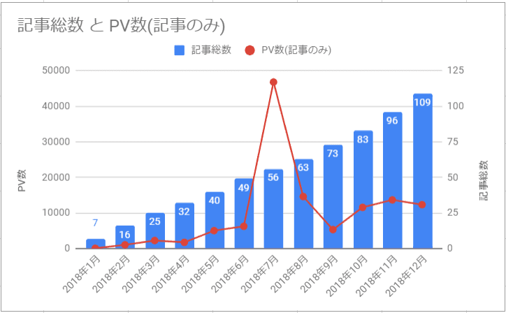 f:id:tomo-sankaku:20190122010529p:plain:w500