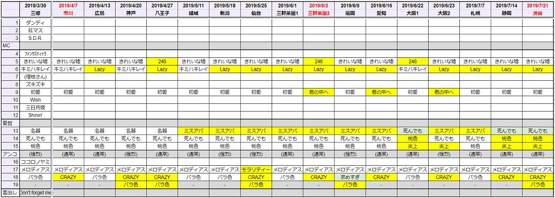 f:id:tomo-sankaku:20190723105720p:plain