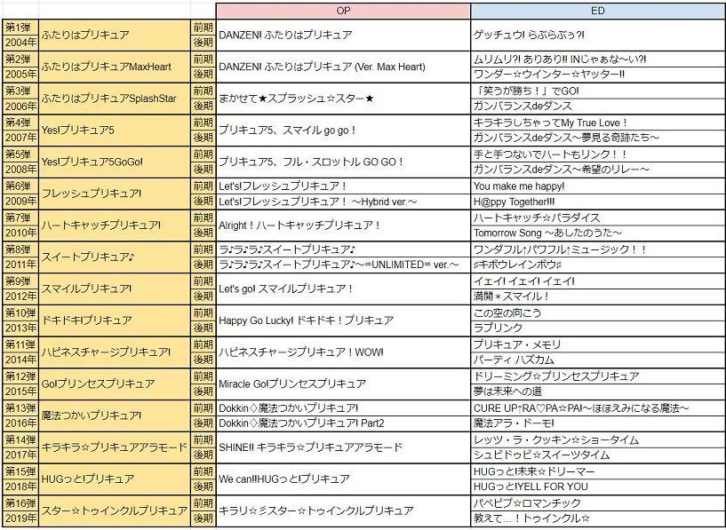 f:id:tomo-sankaku:20191005184840j:plain:w500