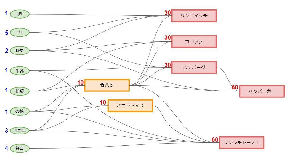 f:id:tomo-sankaku:20191223015445j:plain
