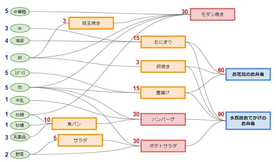 f:id:tomo-sankaku:20191223015517j:plain