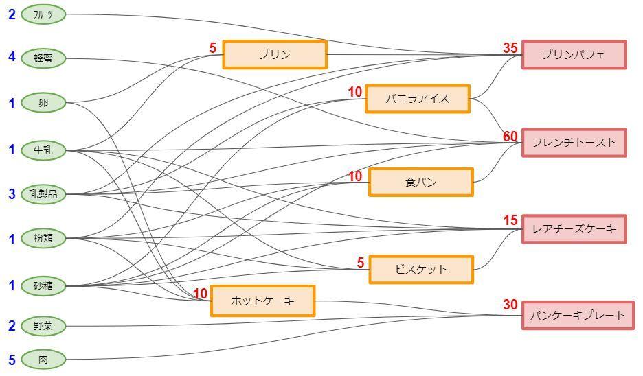 f:id:tomo-sankaku:20191223015550j:plain