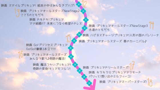f:id:tomo-sankaku:20200504190953p:plain