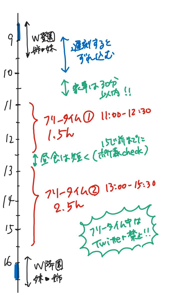 f:id:tomo-sankaku:20200608144328p:plain:w300
