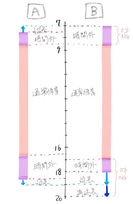 f:id:tomo-sankaku:20200622150620j:plain:w300