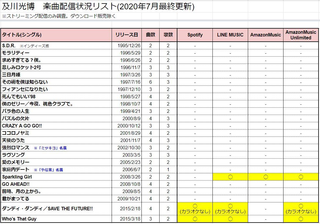 f:id:tomo-sankaku:20200708152616j:plain