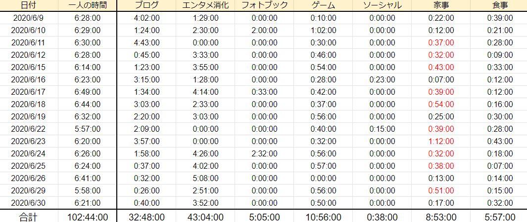 f:id:tomo-sankaku:20200722134905j:plain