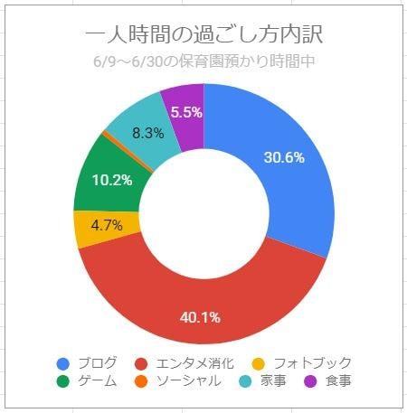 f:id:tomo-sankaku:20200722134918j:plain:w300
