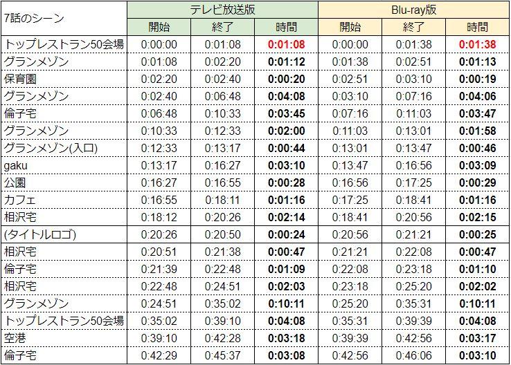 f:id:tomo-sankaku:20200725185725j:plain