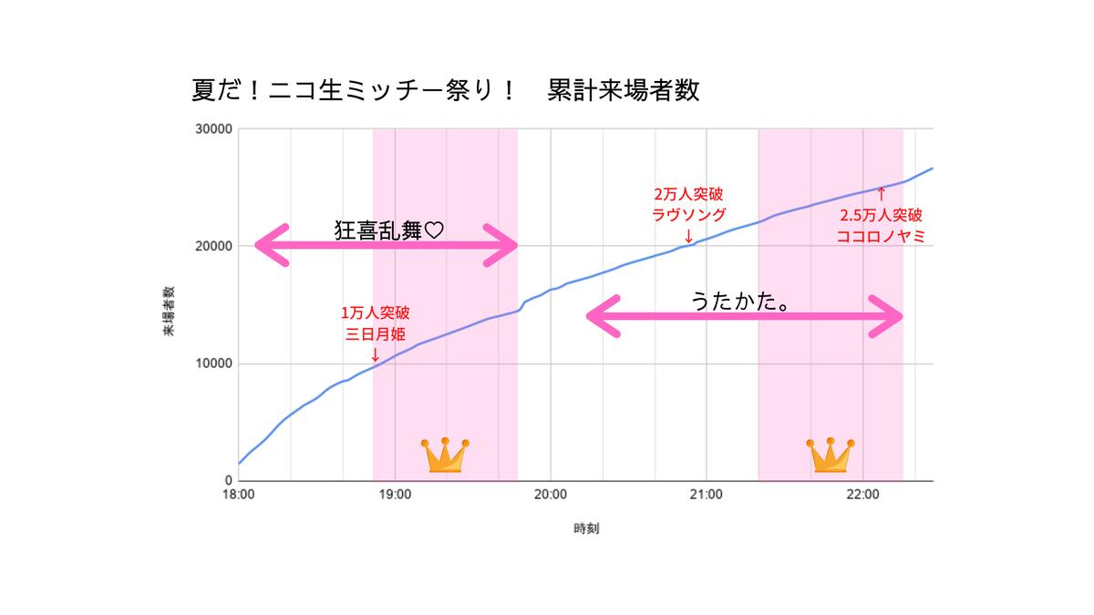 f:id:tomo-sankaku:20200816194300p:plain